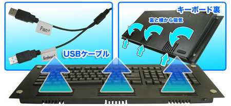 Thanko fan keyboard thumb 450x207 Thanko Cooler USB keyboard with three built in fans