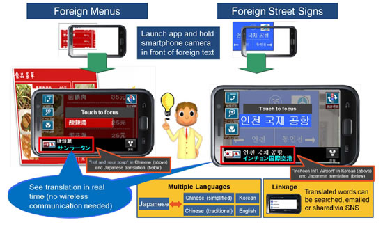 AR translator NTT DoCoMo to launch worlds first commercial mobile service for translation of conversations between people speaking Japanese and other languages