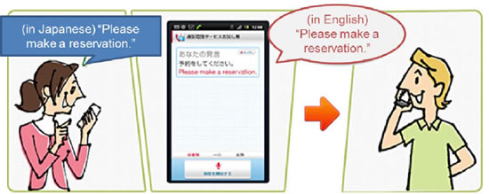 Ntt translation NTT DoCoMo to launch worlds first commercial mobile service for translation of conversations between people speaking Japanese and other languages