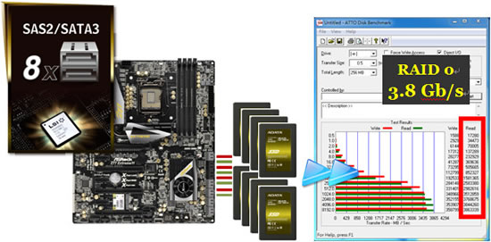 asrock Z77 Extreme11 sata ASRock announces Top Tier Z77 Extreme11 Motherboard   