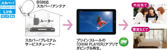 link Fujitsu docomo ARROWS Tab F 05E tablet customizes the screens color balance to the users age