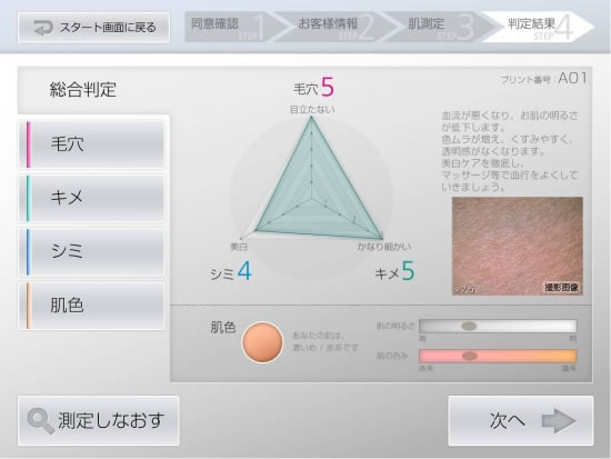 sony skin analysis Sony develops highly accurate high speed Skin Analyzing Technology using back illuminated CMOS image sensors and skin analyzing algorithms