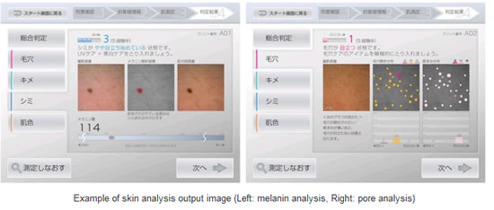 sony skin analysis report Sony develops highly accurate high speed Skin Analyzing Technology using back illuminated CMOS image sensors and skin analyzing algorithms