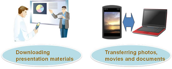 transferfiles PC mobilephone Fujitsu develops easy way to transfer files with video of PC screens shot by mobile devices