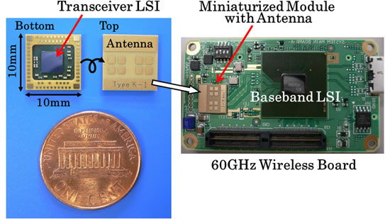 Panasonic Millimeter Wave Transceiver Chipset Panasonic develops Millimeter Wave Transceiver Chipset with Built In Self Calibration for Mobile Devices